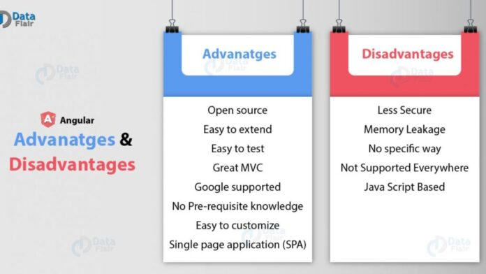 This Advantages and disadvantages of Angular.JS worth Reading