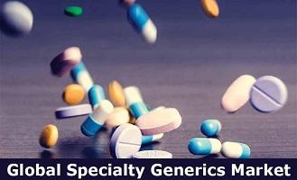 Specialty Generics Market