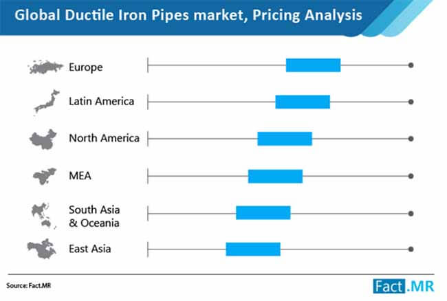 ductile-iron-pipes-market-image-1
