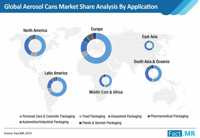global-aerosol-cans-market-share-analysis-by-application