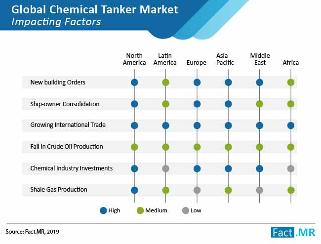 global-chemical-tanker-market-structure-analysis-02 (1)