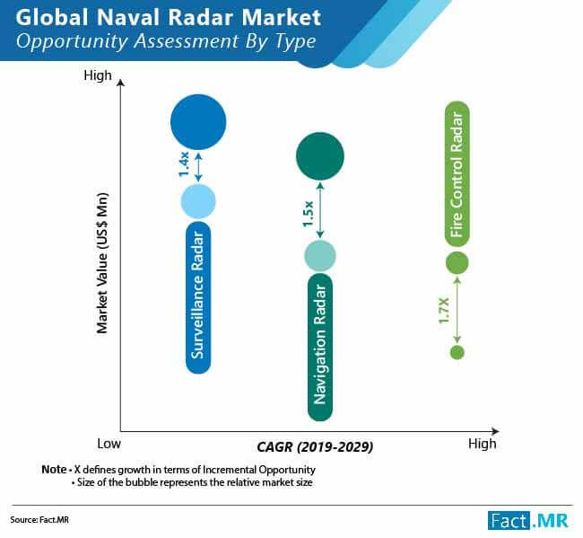 global-naval-radar-market-02