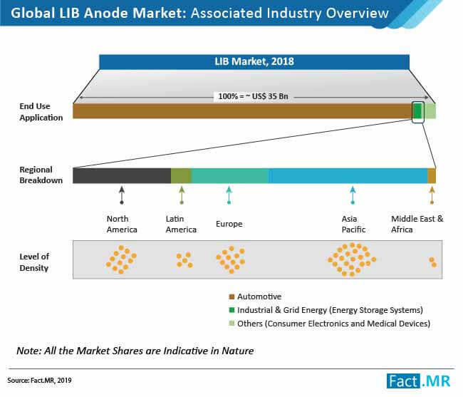 lib-anode-market-01