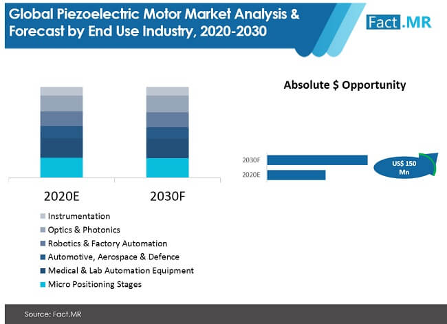 piezoelectric-motor-market-image-01 (1)