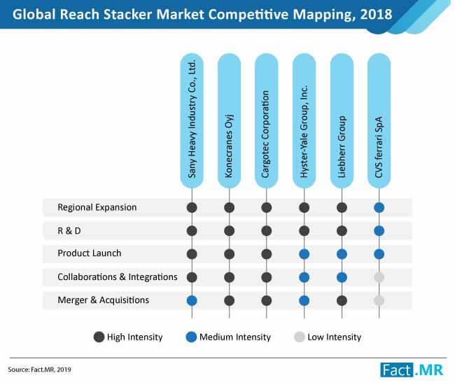 reach-stacker-02