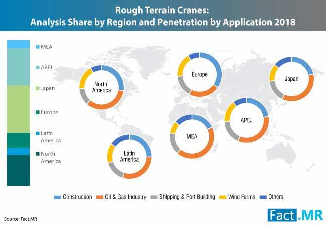rough-terrain-crane-market-0 (1)