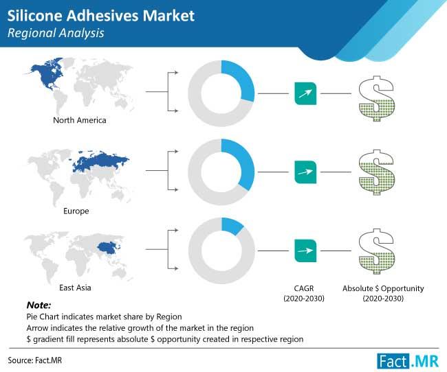 silicone-adhesives-market-regional-analysis