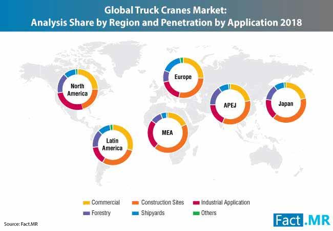 truck-crane-market-1 (2)