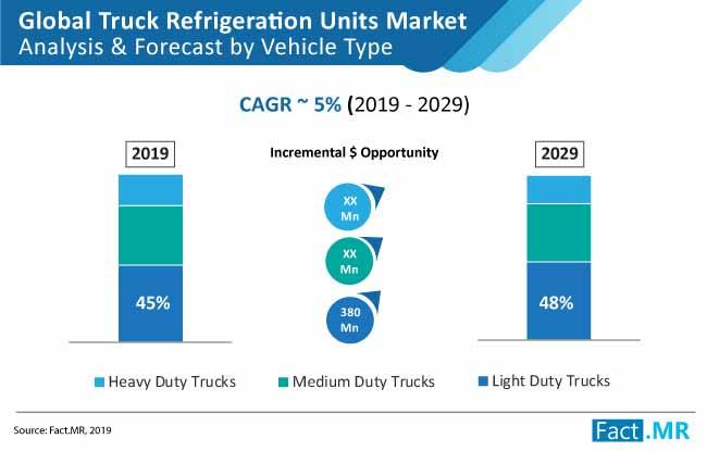 truck-refrigeration-unit-market-01