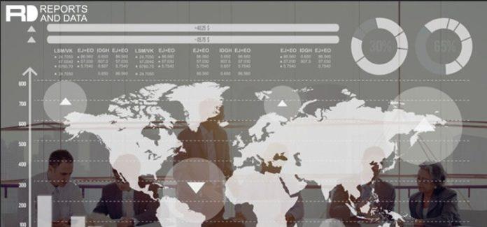 Mobile Satellite Service (MSS) Market