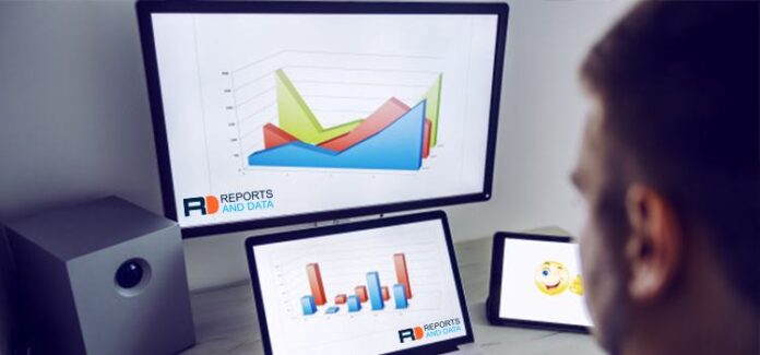 Fingerprint Mobile Biometrics Market