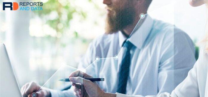 Voice User Interfaces (VUI) Market