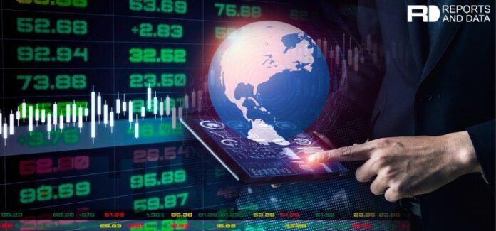 Reactive Diluents Market