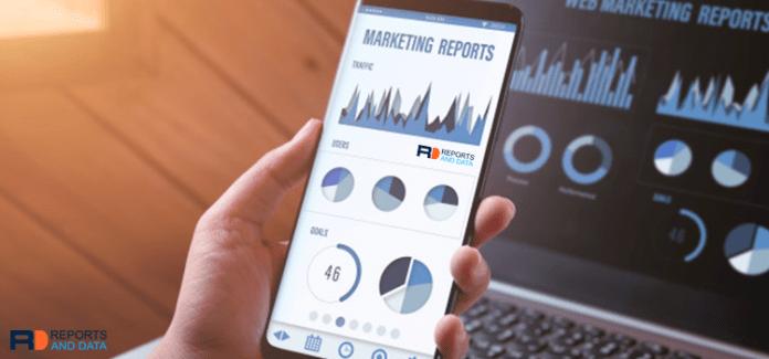 Two-Factor Biometrics Market